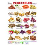 VEGETABLES CHART RS 5